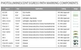 Jessup® Glo Brite® PL Egress Path Marking Components Selection Chart