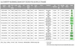 Jessup® Glo Brite® Running Man Acrylic Frame Selection Chart
