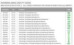 Jessup® Glo Brite® Running Man Safety Signs Visual Chart