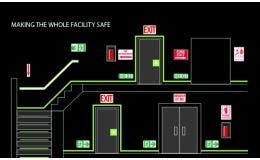 Jessup® Glo Brite® Facility Safety Diagram