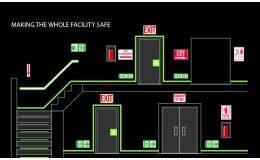 Jessup® Glo Brite® Facility Safety Diagram